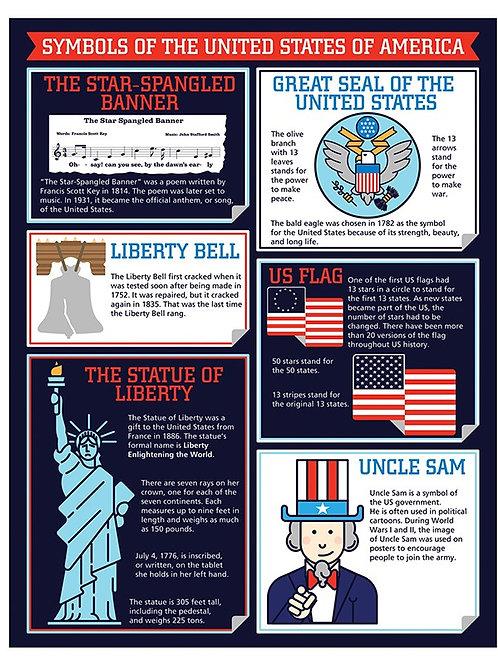Share  Symbols of America Chart