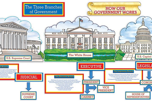 Our Government at Work BB Set