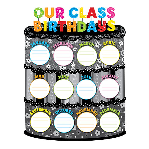 Our Class Birthdays