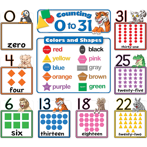 Counting 0 to 31 Bulletin Board, Colors & Shapes