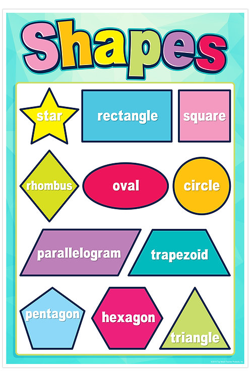 Basic Shapes Smart Chart