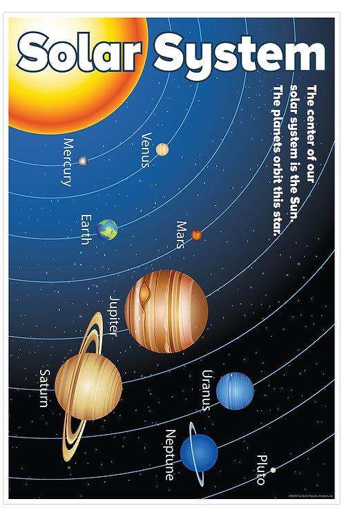 Solar System Smart Chart