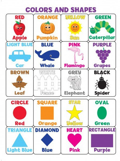 Colors and Shapes Poster