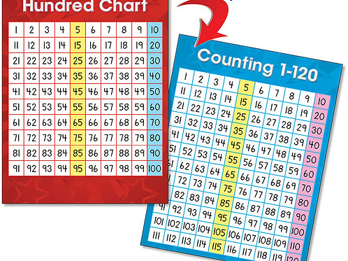 Quick-Flip Counting Chart