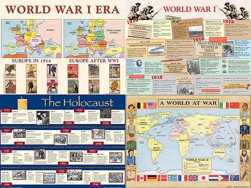 The World Wars Bulletin Board