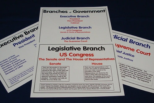 Branches Of Government Flashcards