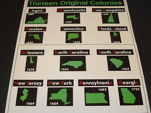 Thirteen Original Colonies Flashcards