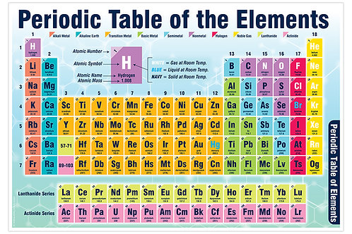 Periodic Table of Elements Smart Chart (Updated)
