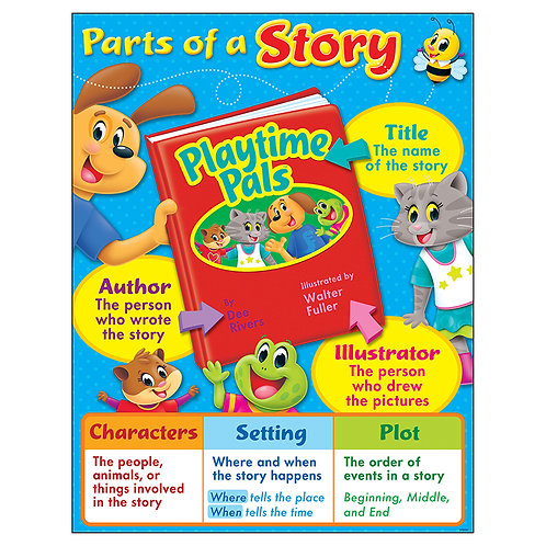 Parts of a Story Playtime Pals Chart