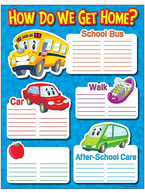 How Do We Get Home? Learning Chart