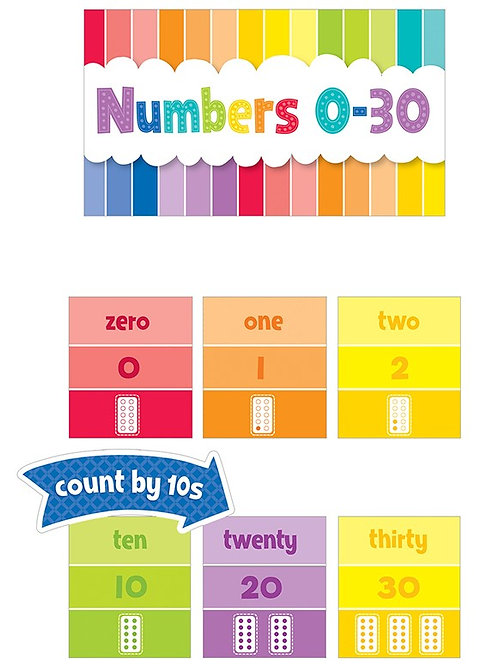 Painted Palette Numbers 0-30