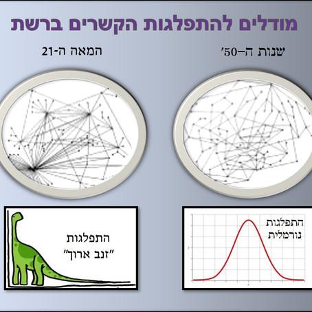 "SNA קלאסיקות: Emergence of scaling in Random Networks          או: ""הזנב הארוך של הדינוזאור"""