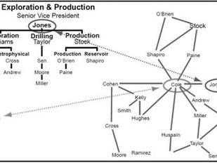 הרחבות לפרק 8 חלק ב': מודיעין, רשתות ו-Social Network Analysis