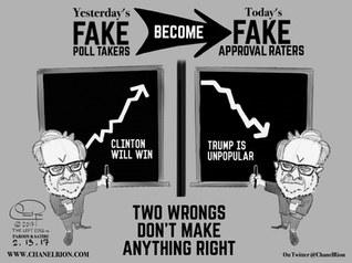 Fake News, Fake Polls.