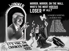 Most Hideous Loser of All