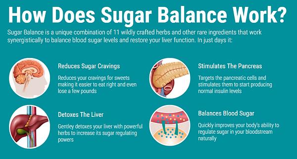Sugar Balance.png
