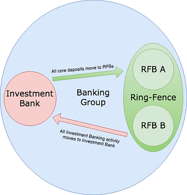 Ring Fencing Graphic.png