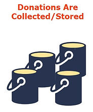 Graphic of multiple donated buckets representing storage and collection of donations.