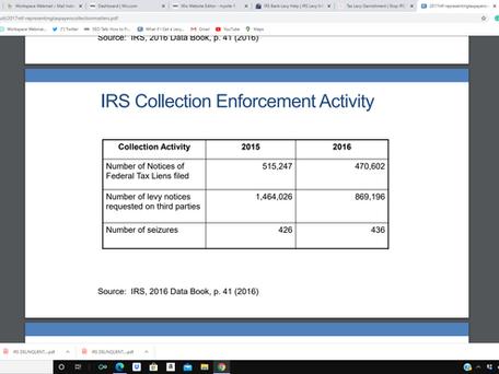 IRS Notices - CP501, CP503, CP504 - Tax Debt Help