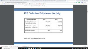 IRS Enforcement Activity