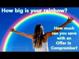 Are You Eligible For An Offer In Compromise | Flat Fee Tax Relief | Miami | Florida