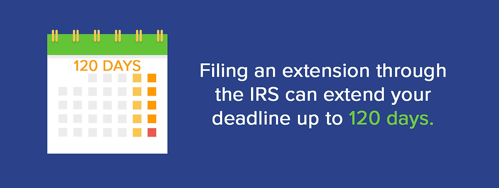 IRS Extensions