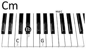 LH Cm chord.png