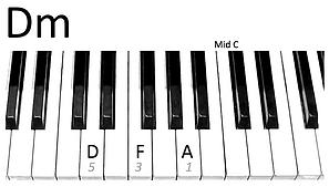 LH Dm chord.png