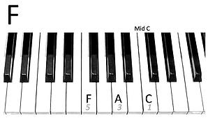 LH F chord.png