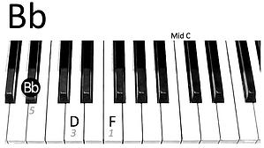 LH Bb chord.png