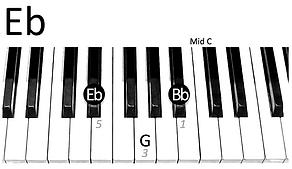 LH Eb chord.png