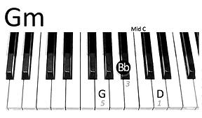 LH Gm chord.png