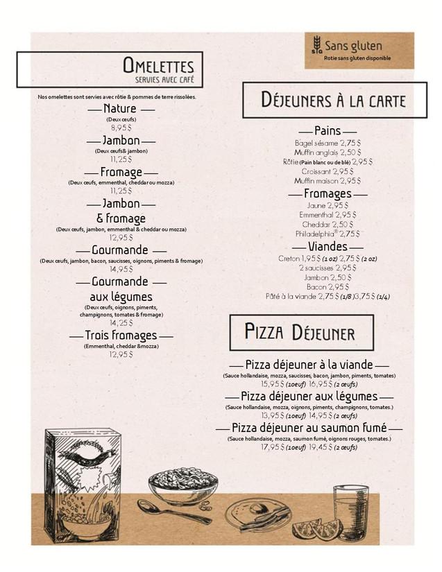MODIF PR3-2_menu_corrige_MARS2021-page-0
