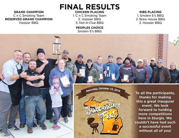 2018 Final BBQ Results
