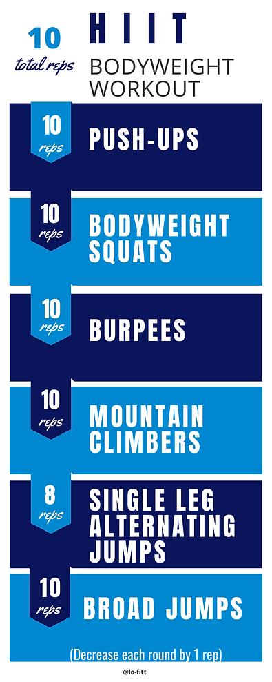 LOFITT HIIT Workout 1.png