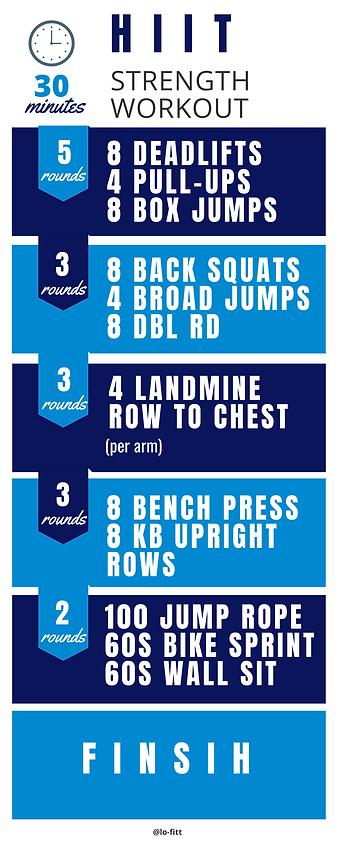LOFITT HIIT Workouts-2.png