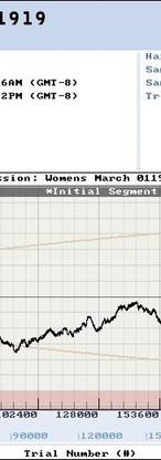 fieldreg_Lyfting for Science_Womens Marc