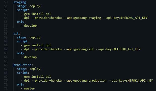 Week 6: Integrasi Heroku pada GitLab CI dan Membuat Database