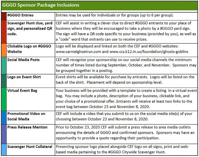 GGGO Sponsor Package Inclusions 2020.PNG