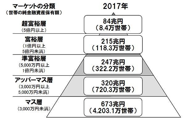 資産1億円.png