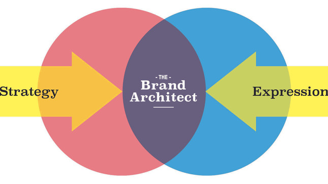 The Brand Architect -                                   Bridge Between Strategy and Expression