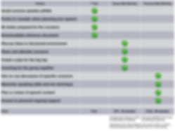 Benefits Table CWS - image v4.001.jpg