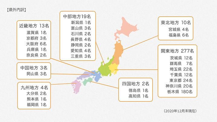 内訳_20210217.jpg