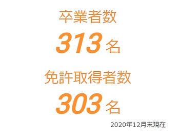卒業者数_20210217.jpg