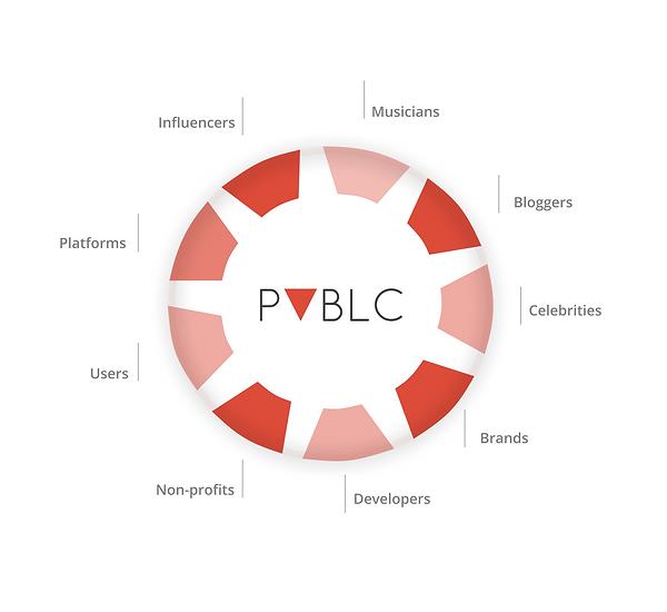 Publc_web_ecosystem.png