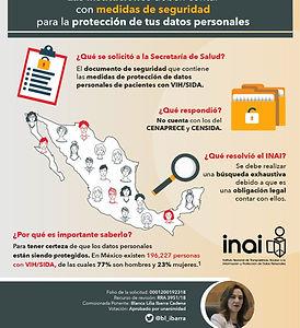 2._Protección_de_datos_personales_de_pac