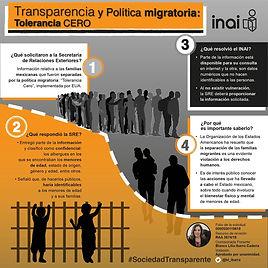 10._Política_migratoria.jpg