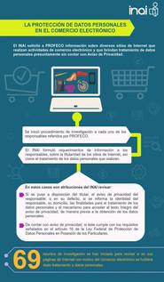 Protege tus datos mientras compras en internet