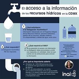 9._Recursos_hidrícos.jpg