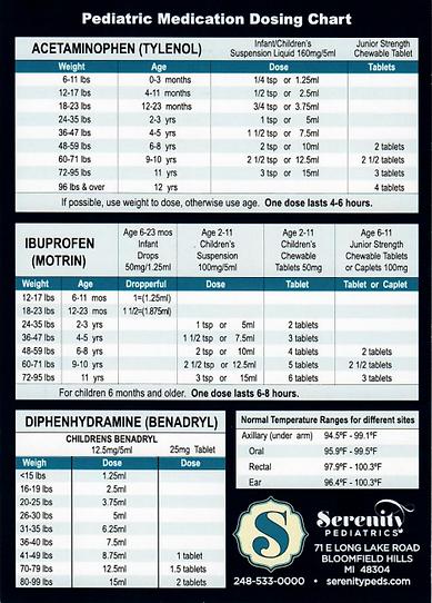 dosing chart.PNG